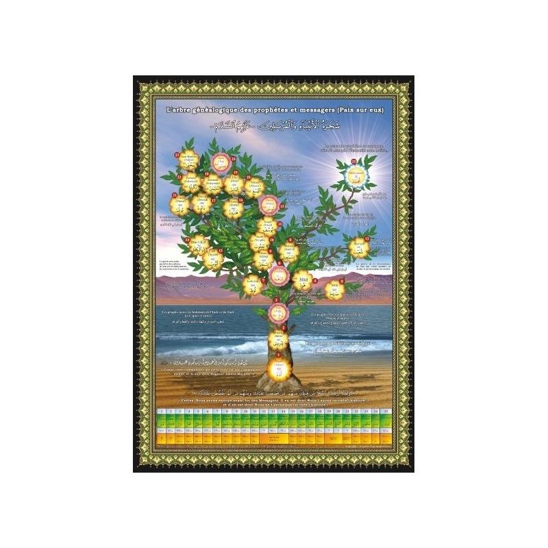 L'arbre généalogique des prophètes et messagers (Paix sur eux)