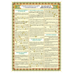 Poster: Protection du musulman et de la maison